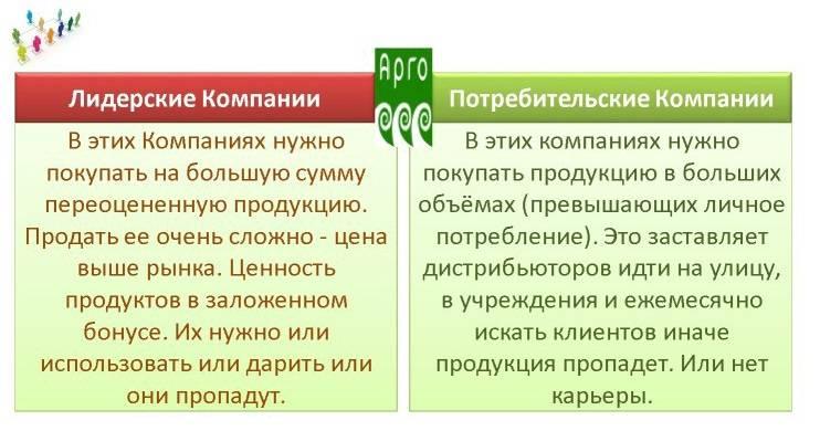 Бизнес среда 8-2016_1 Лидерские и Потребит компании++++